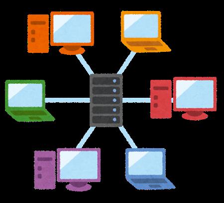 2020年版】iPadで使えるNAS(ホームサーバ)のおすすめ 7機種と選び方 ...